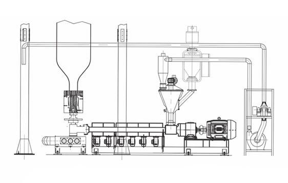 Recuperador de Refile Mega Steel Máquinas